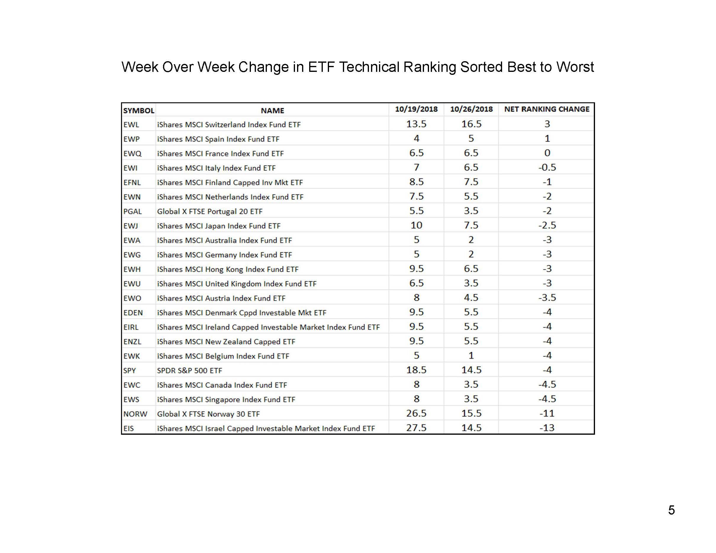 10-29-18_DM ETF_Page_5.jpg