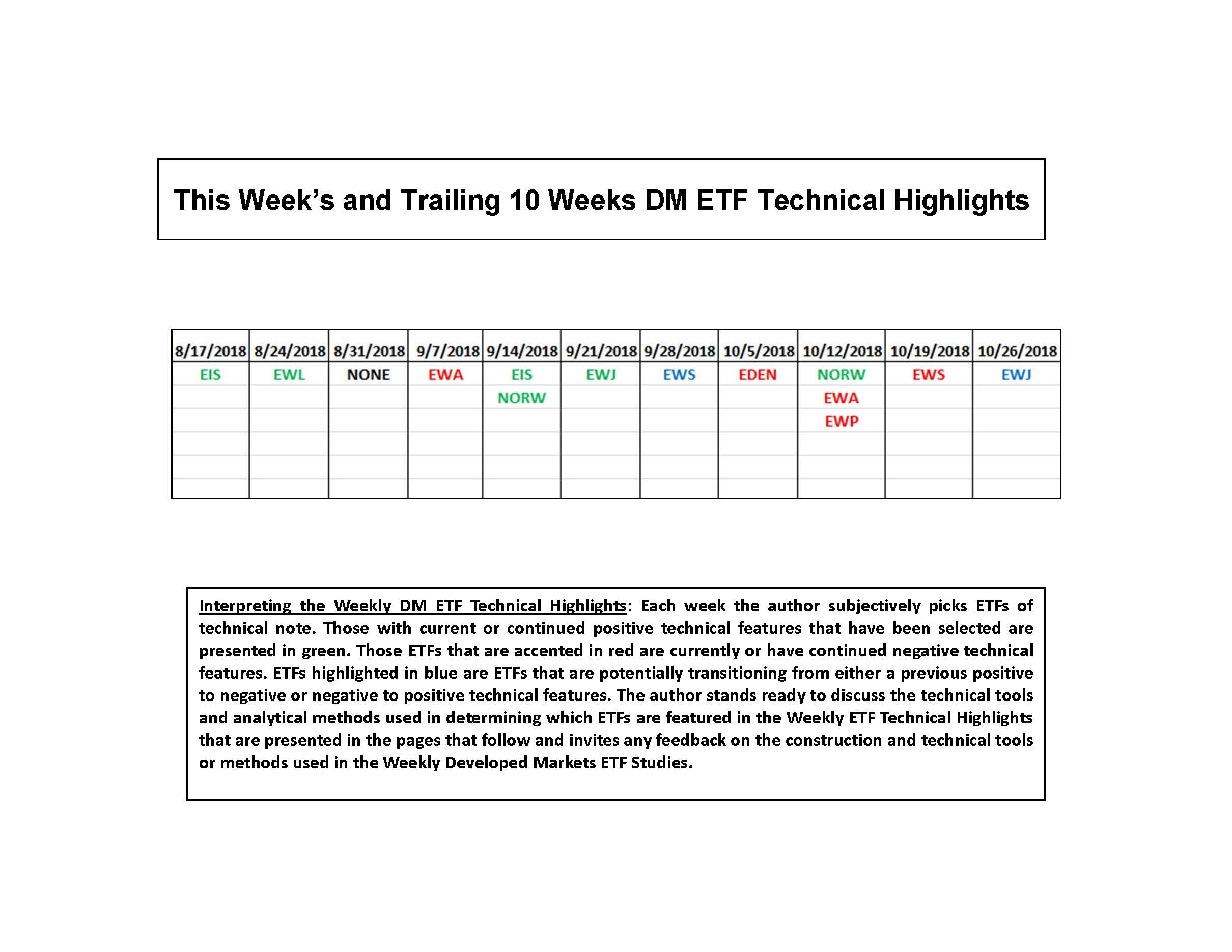 10-29-18_DM ETF_Page_6.jpg