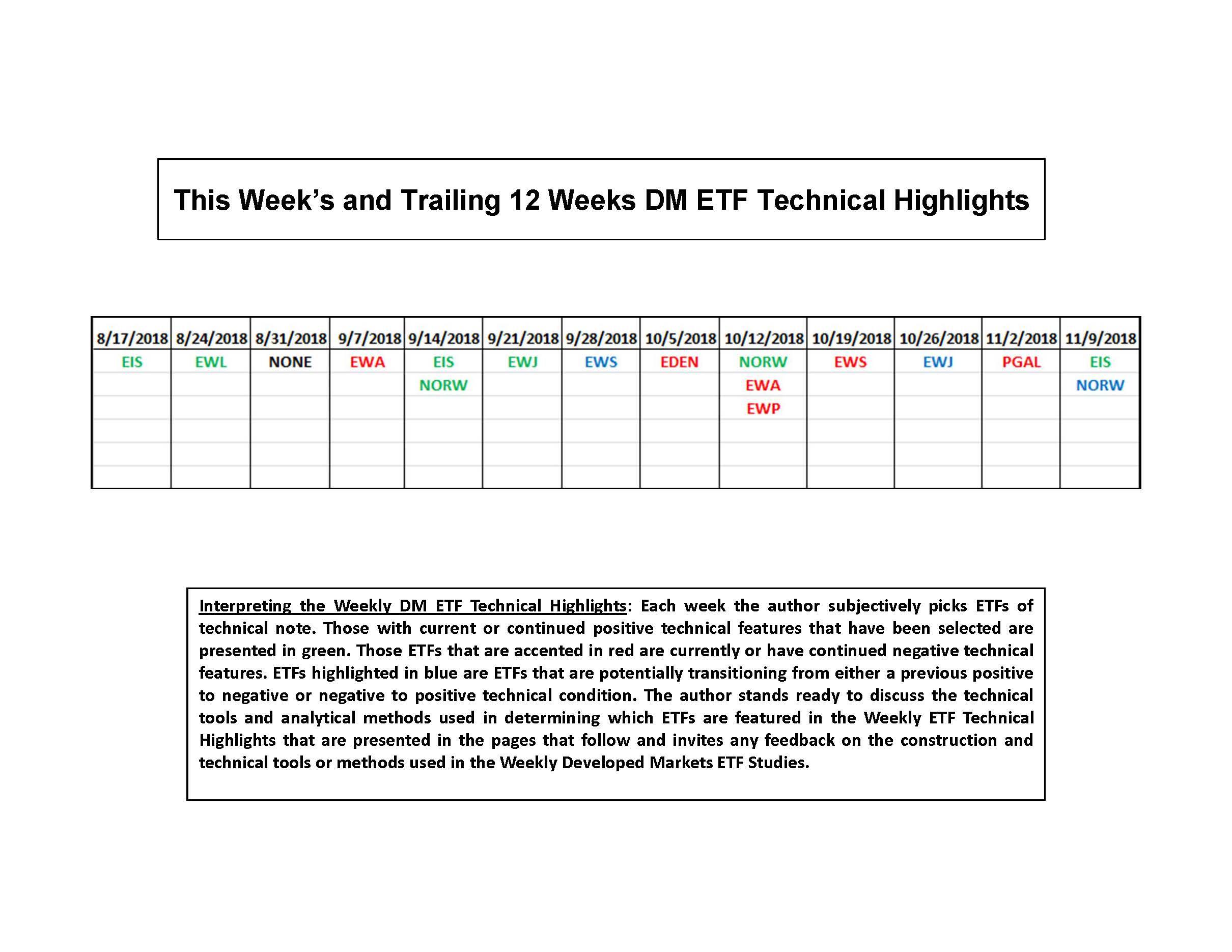 11-12-18_DM ETF_Page_6.jpg