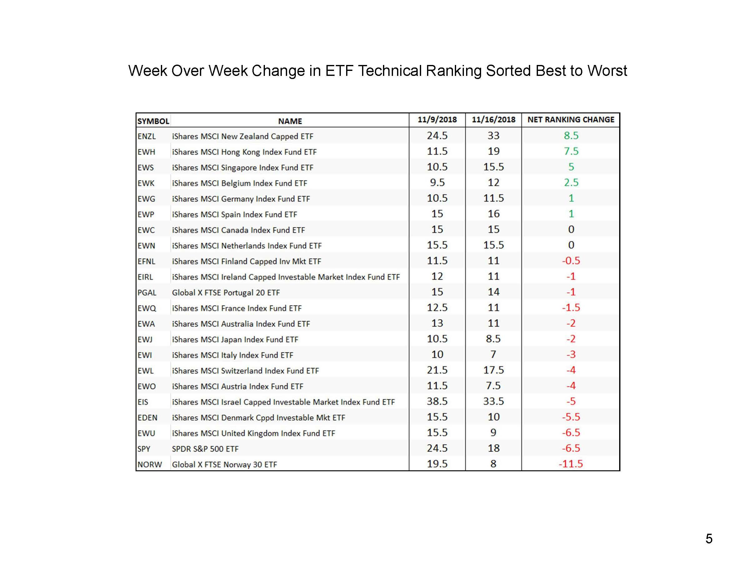 11-19-18_DM ETF_Page_5.jpg