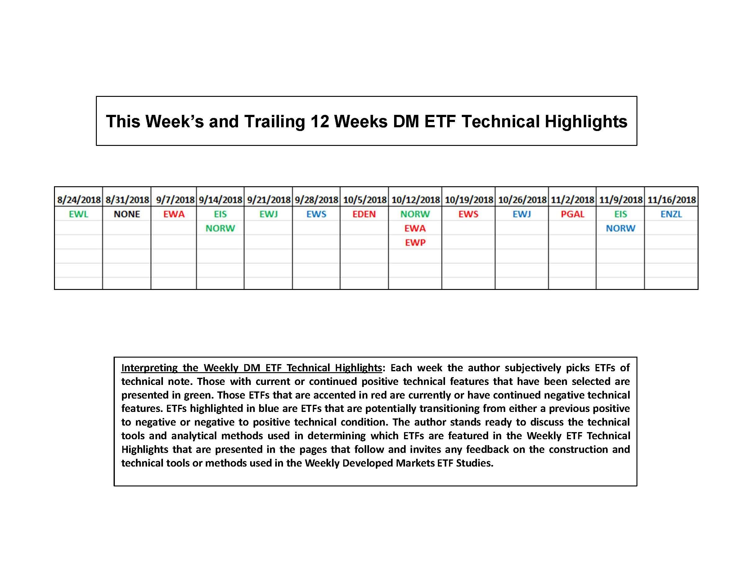 11-19-18_DM ETF_Page_6.jpg