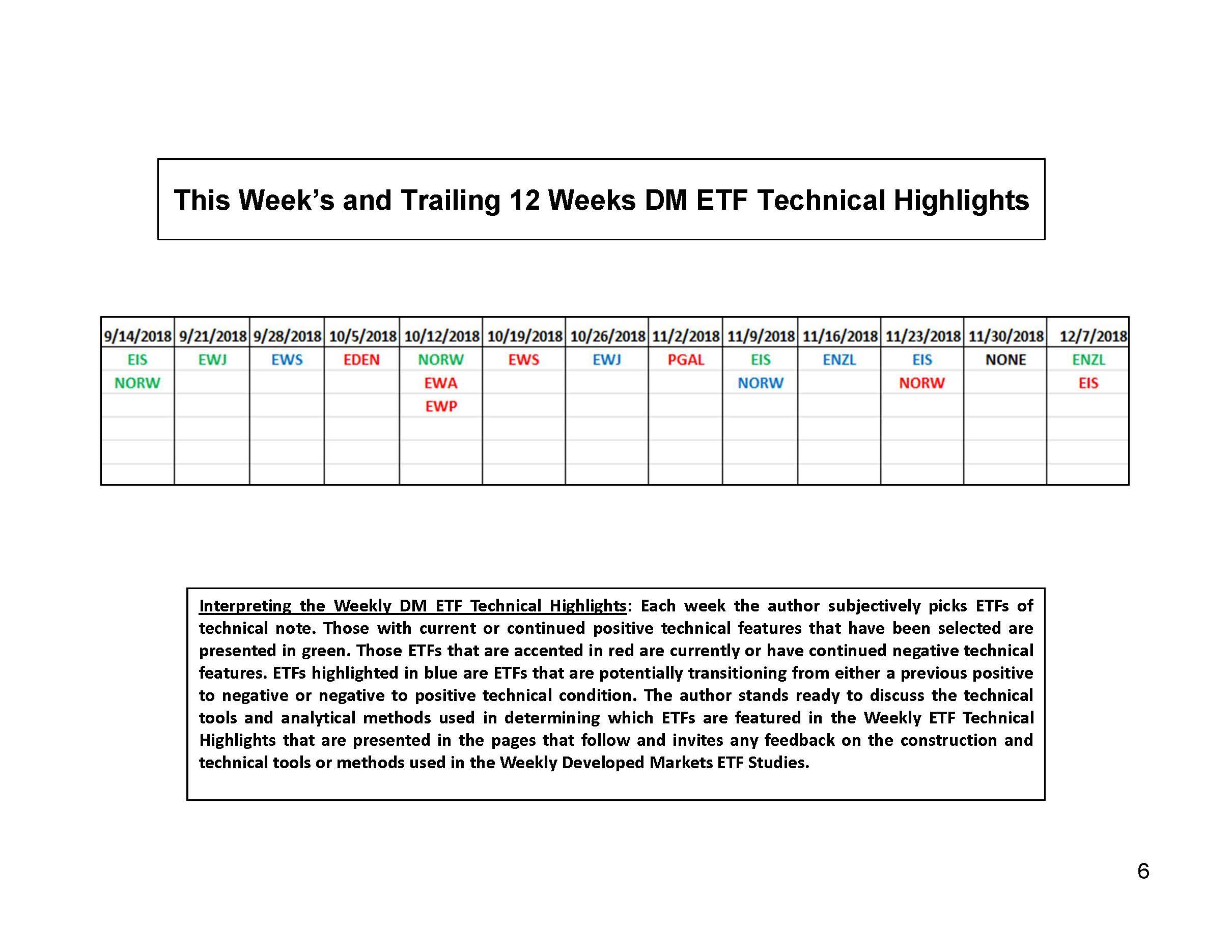 12-10-18_DM ETF_Page_6.jpg