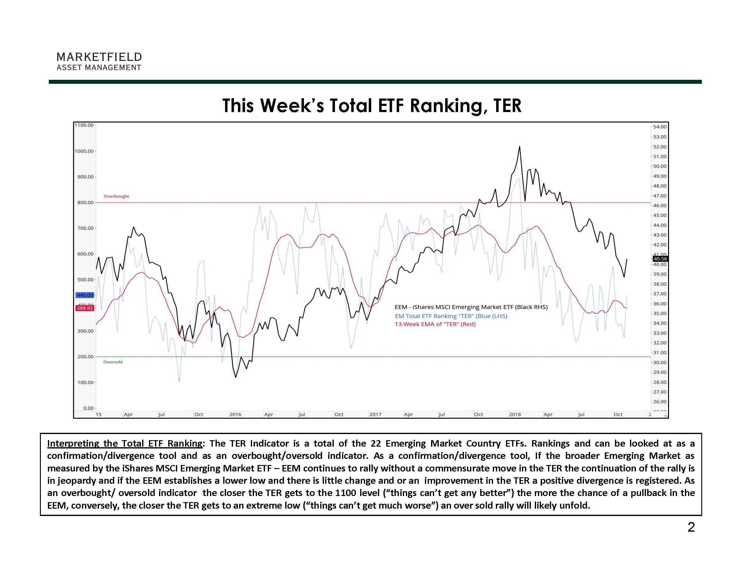 11-5-18_EM ETF_Page_02.jpg
