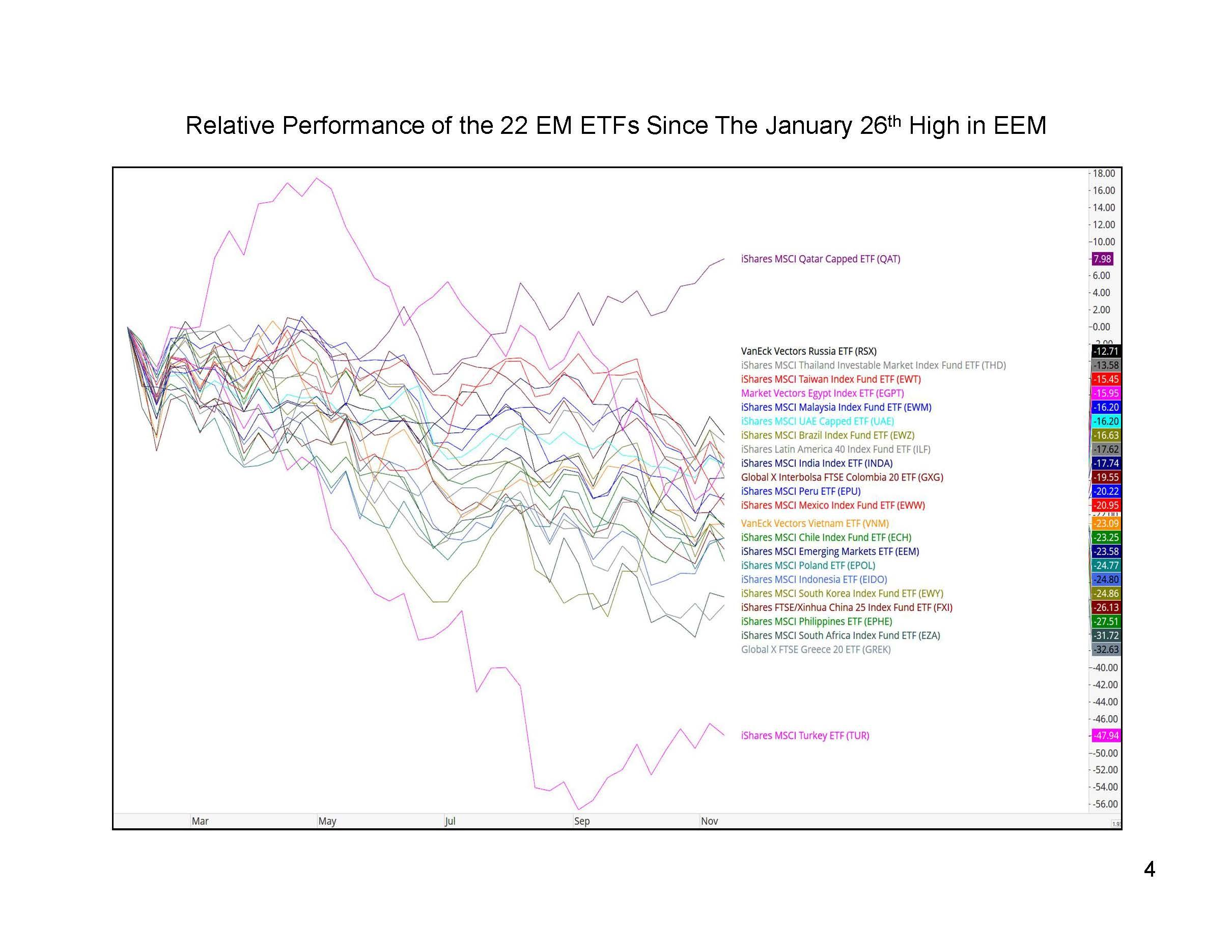 11-12-18_EM ETF_Page_4.jpg