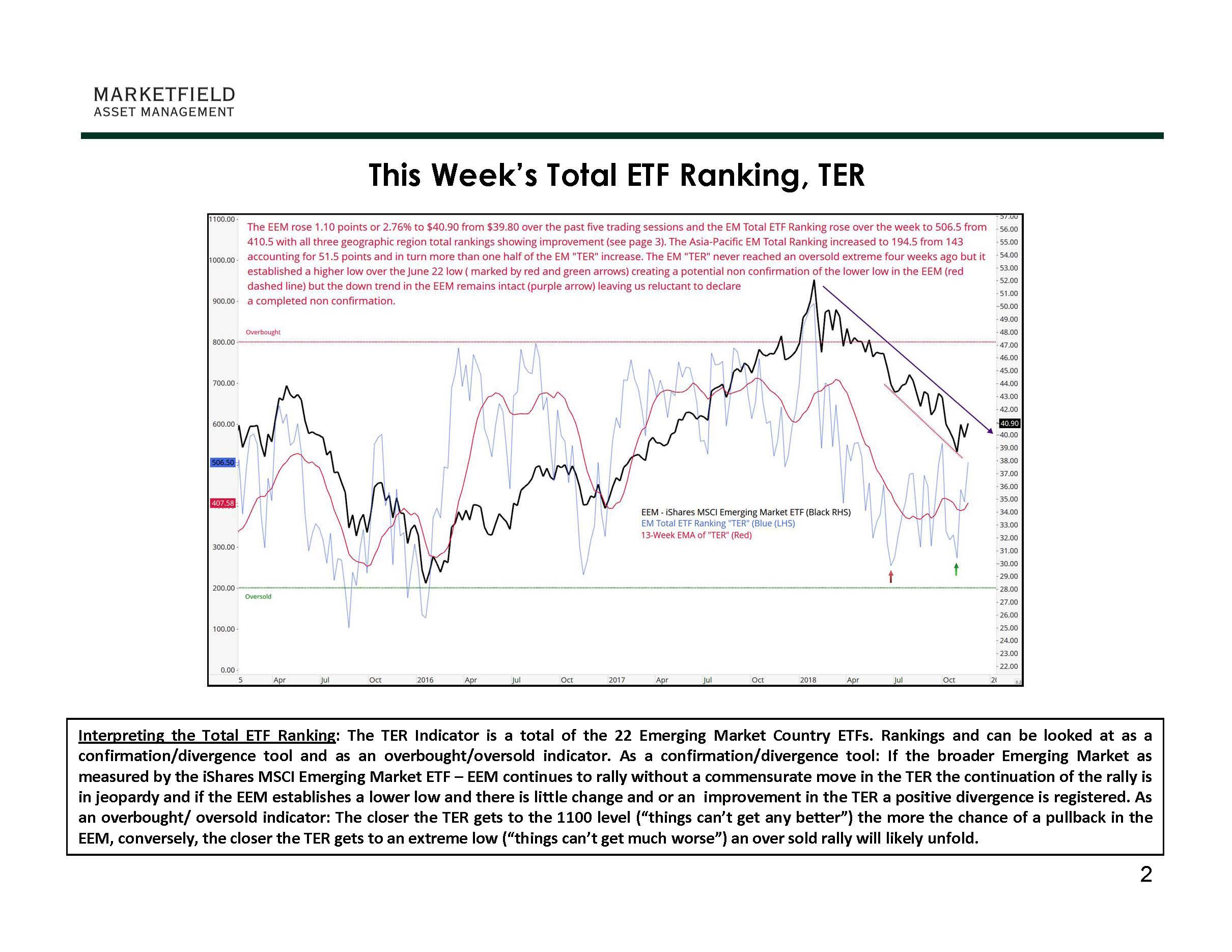 11-19-18_EM ETF_Page_2.jpg