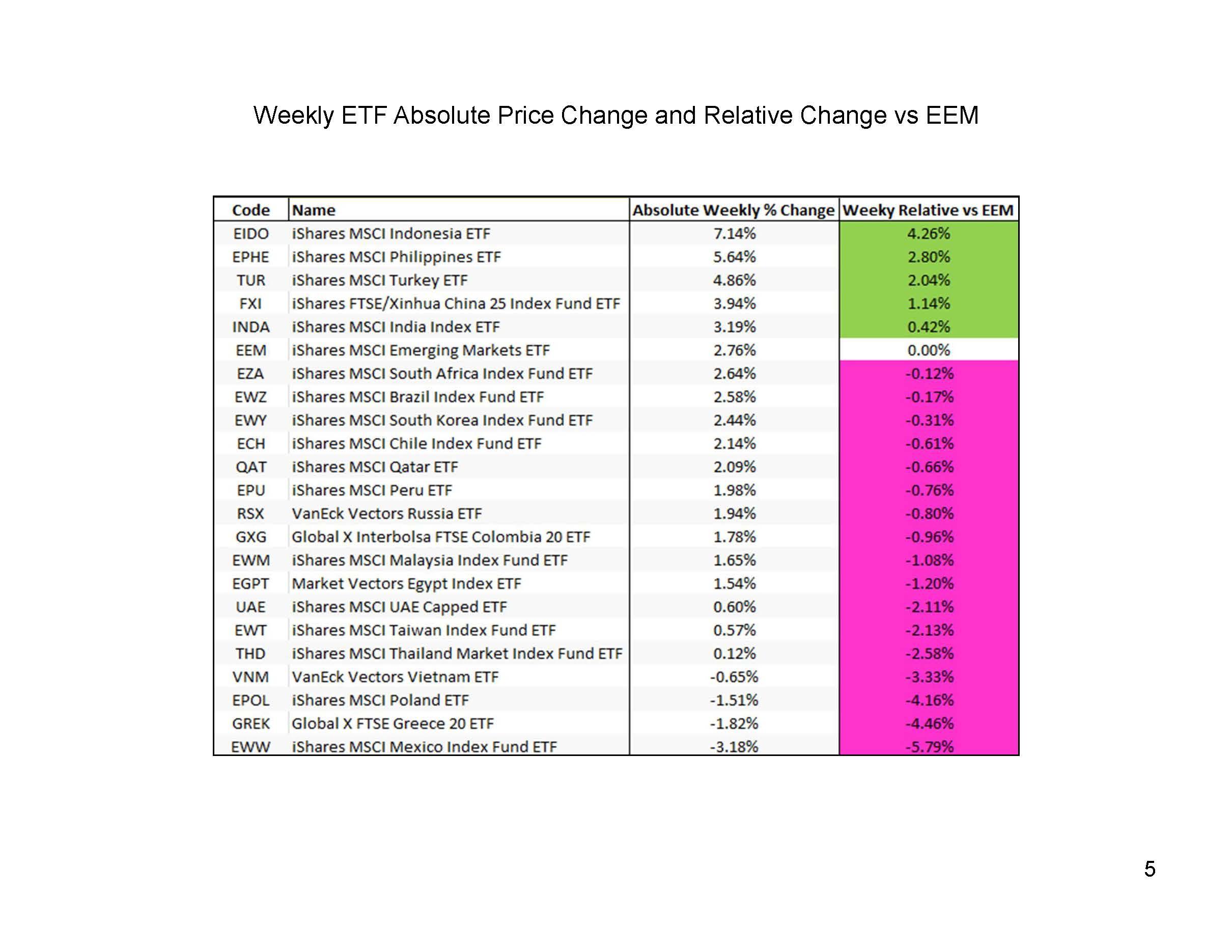 11-19-18_EM ETF_Page_5.jpg