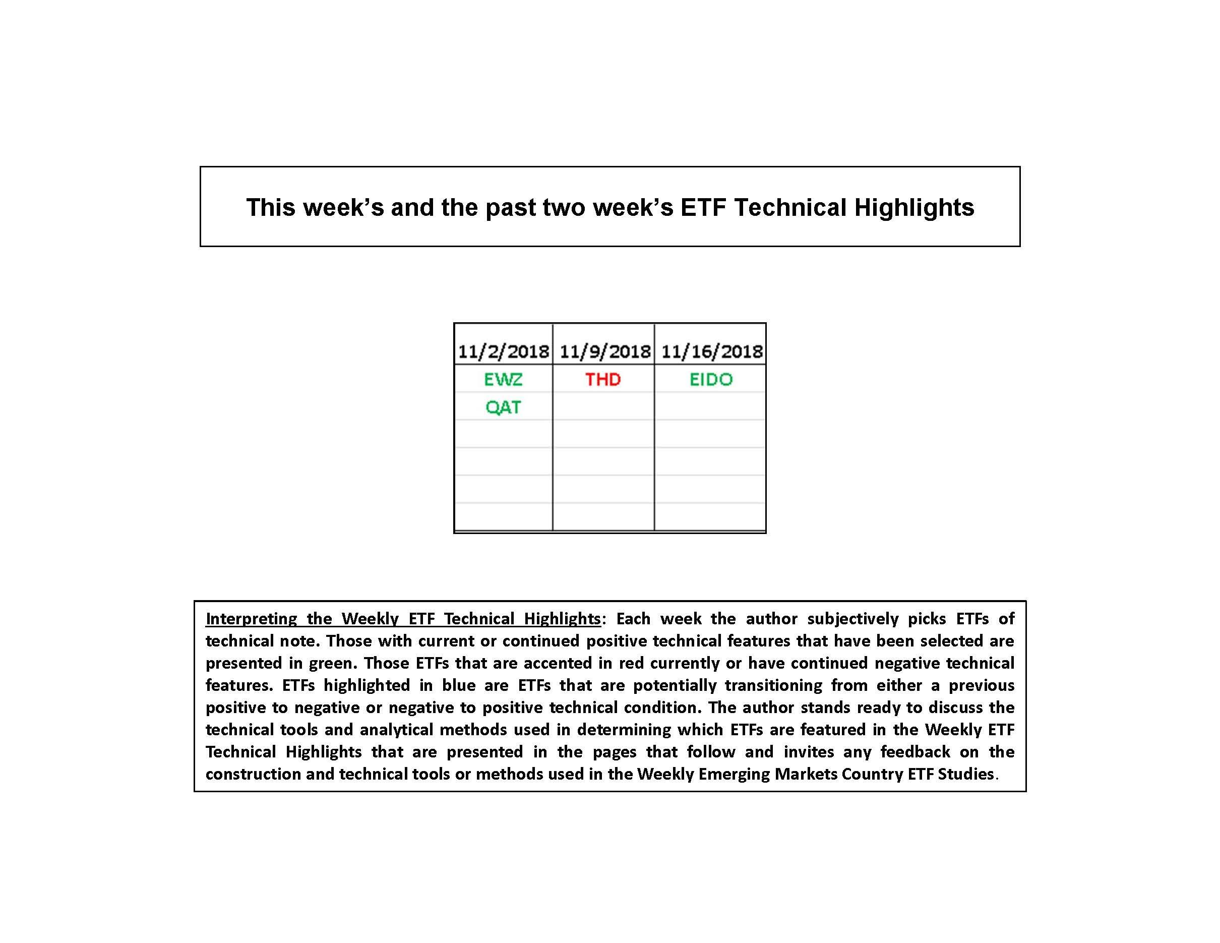 11-19-18_EM ETF_Page_7.jpg