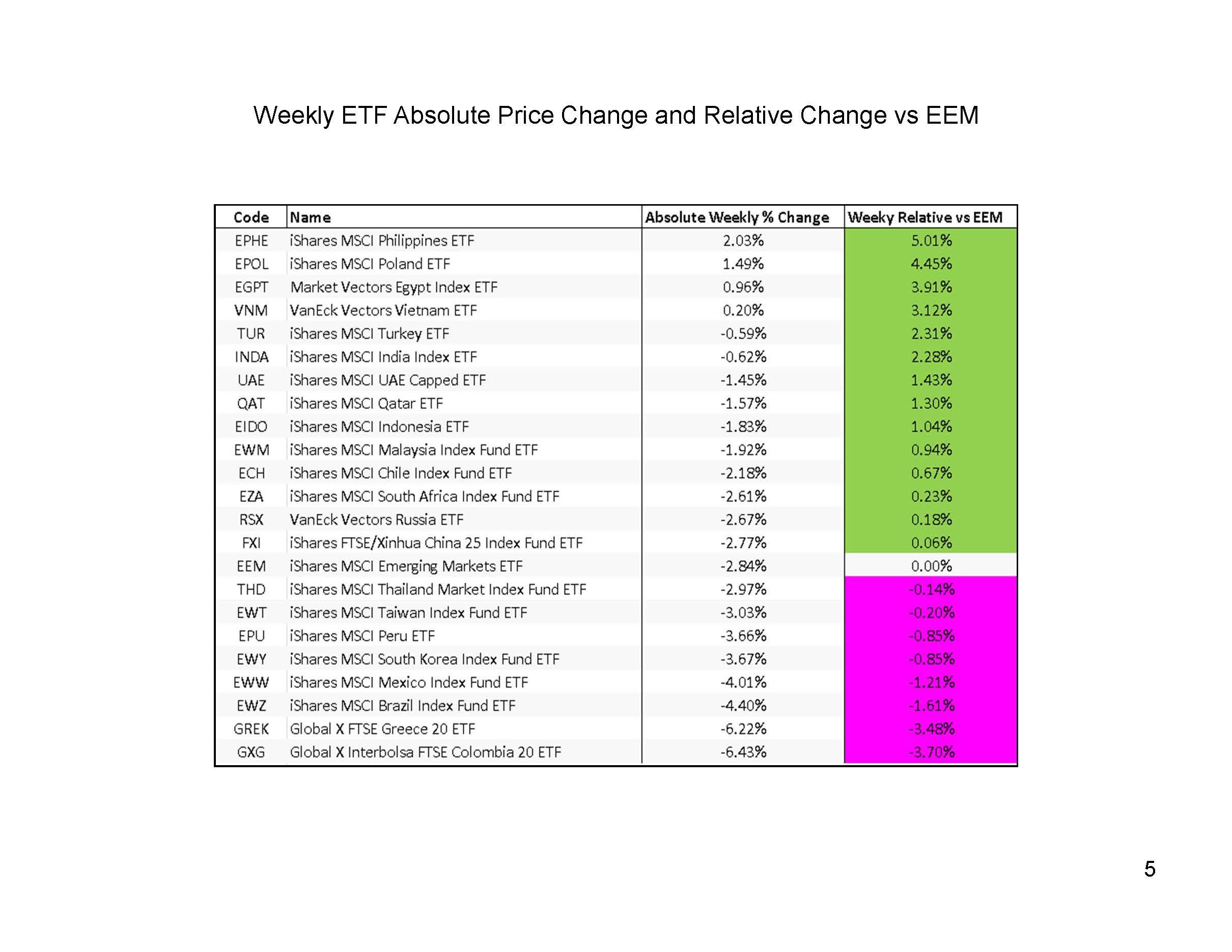 11-27-18_EM ETF_Page_5.jpg