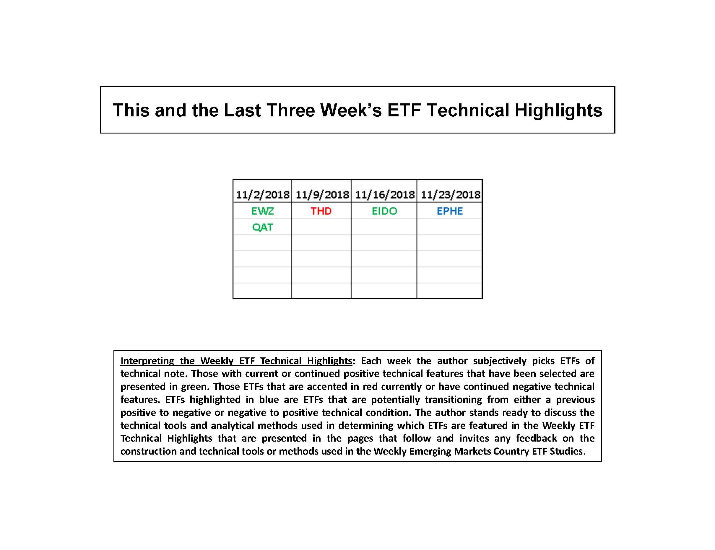 11-27-18_EM ETF_Page_7.jpg