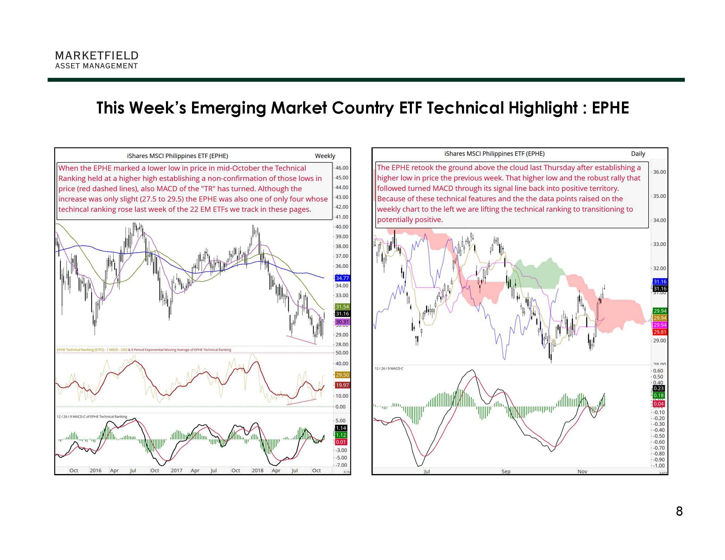 11-27-18_EM ETF_Page_8.jpg
