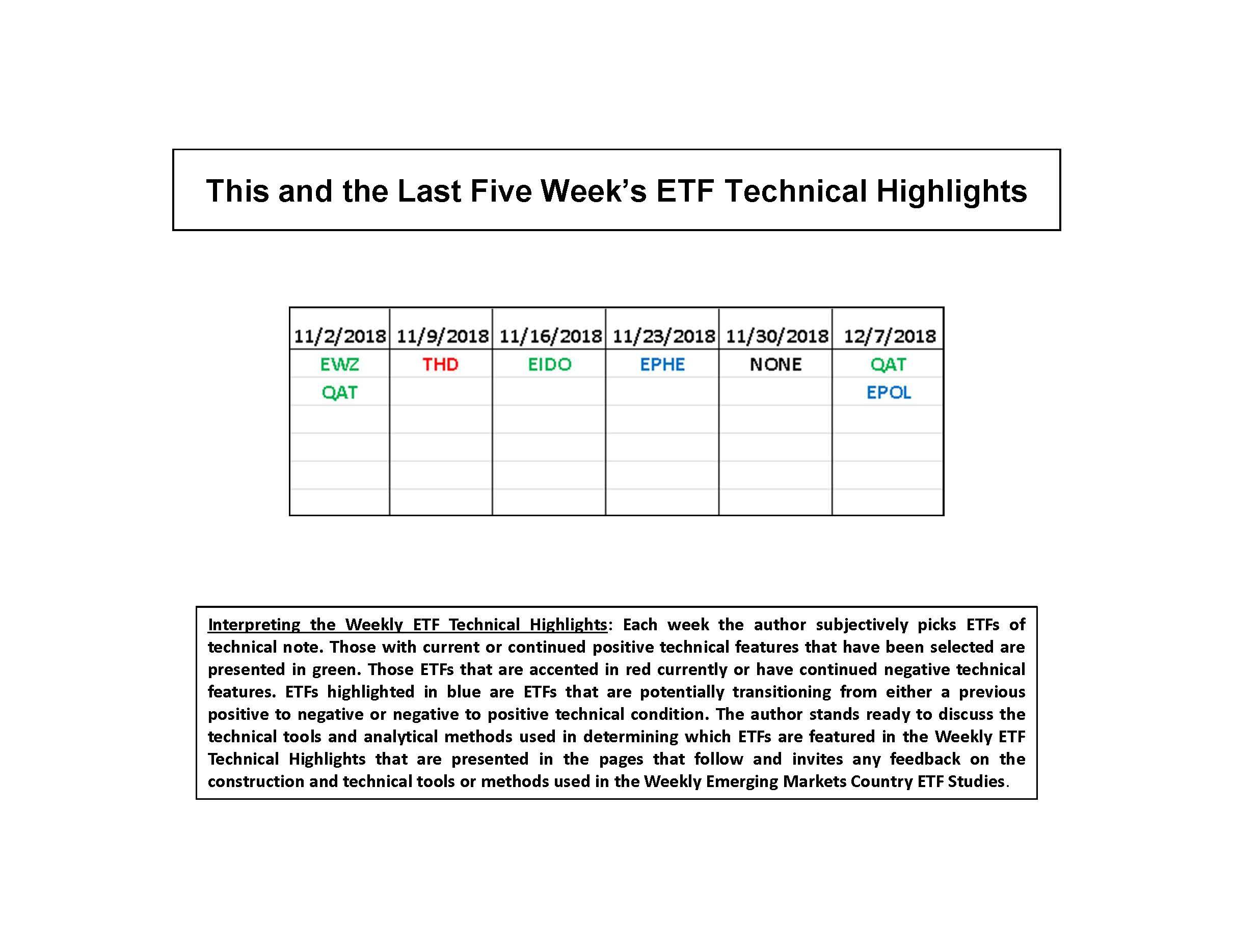 12-7-18_EM ETF_Page_07.jpg