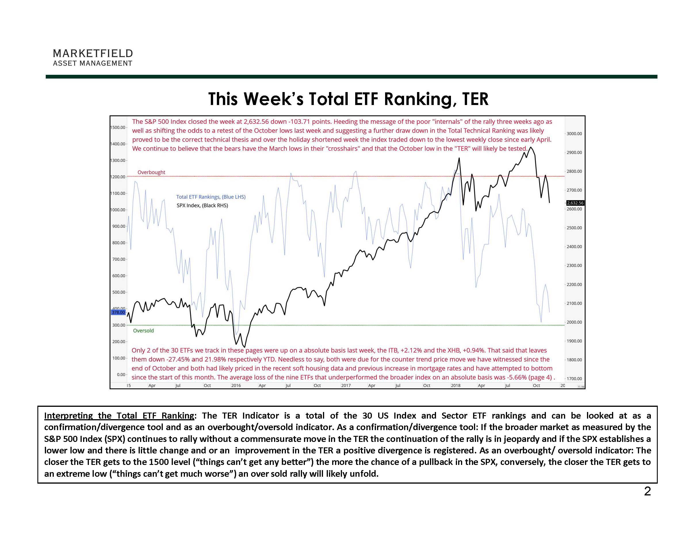 11-26-18_US ETF_Page_2.jpg