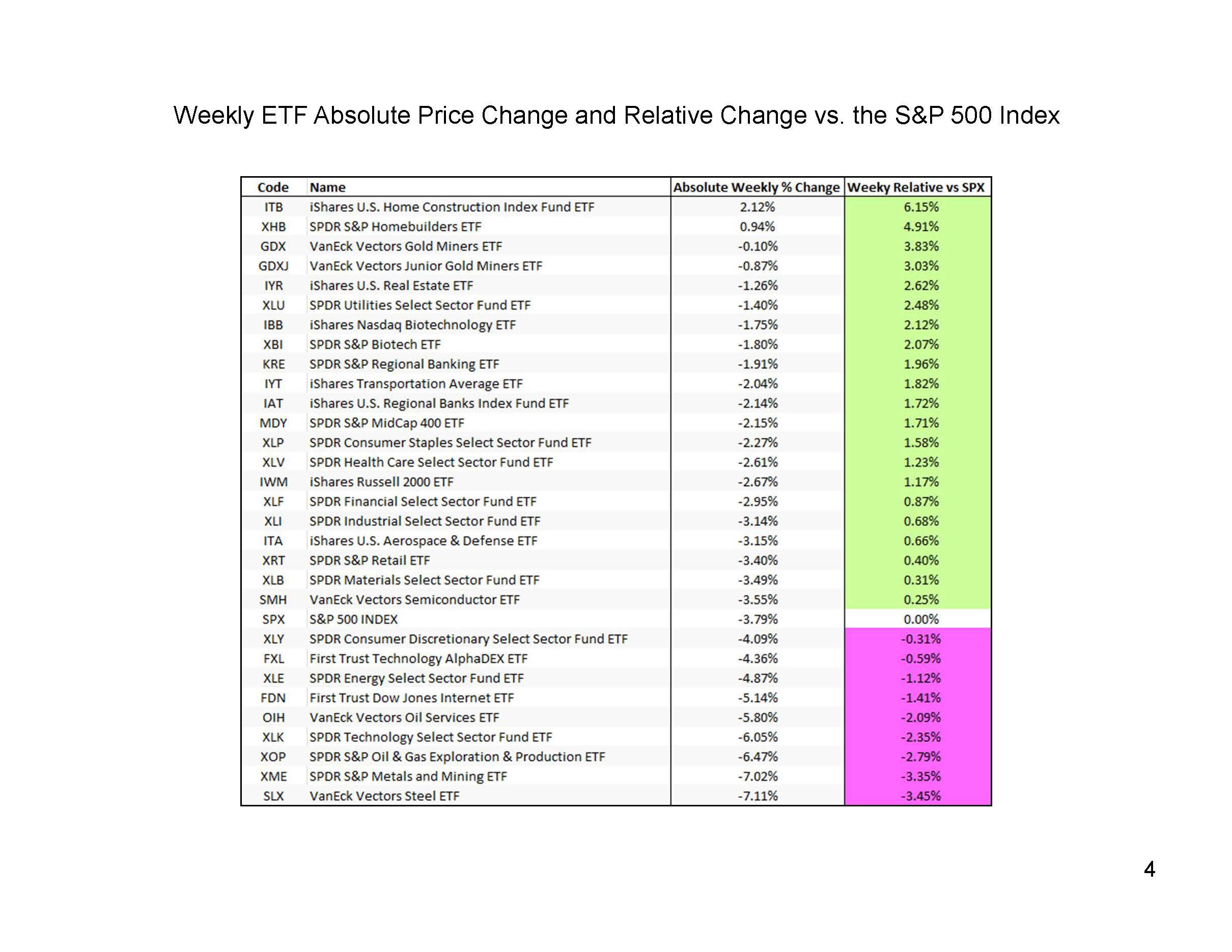 11-26-18_US ETF_Page_4.jpg
