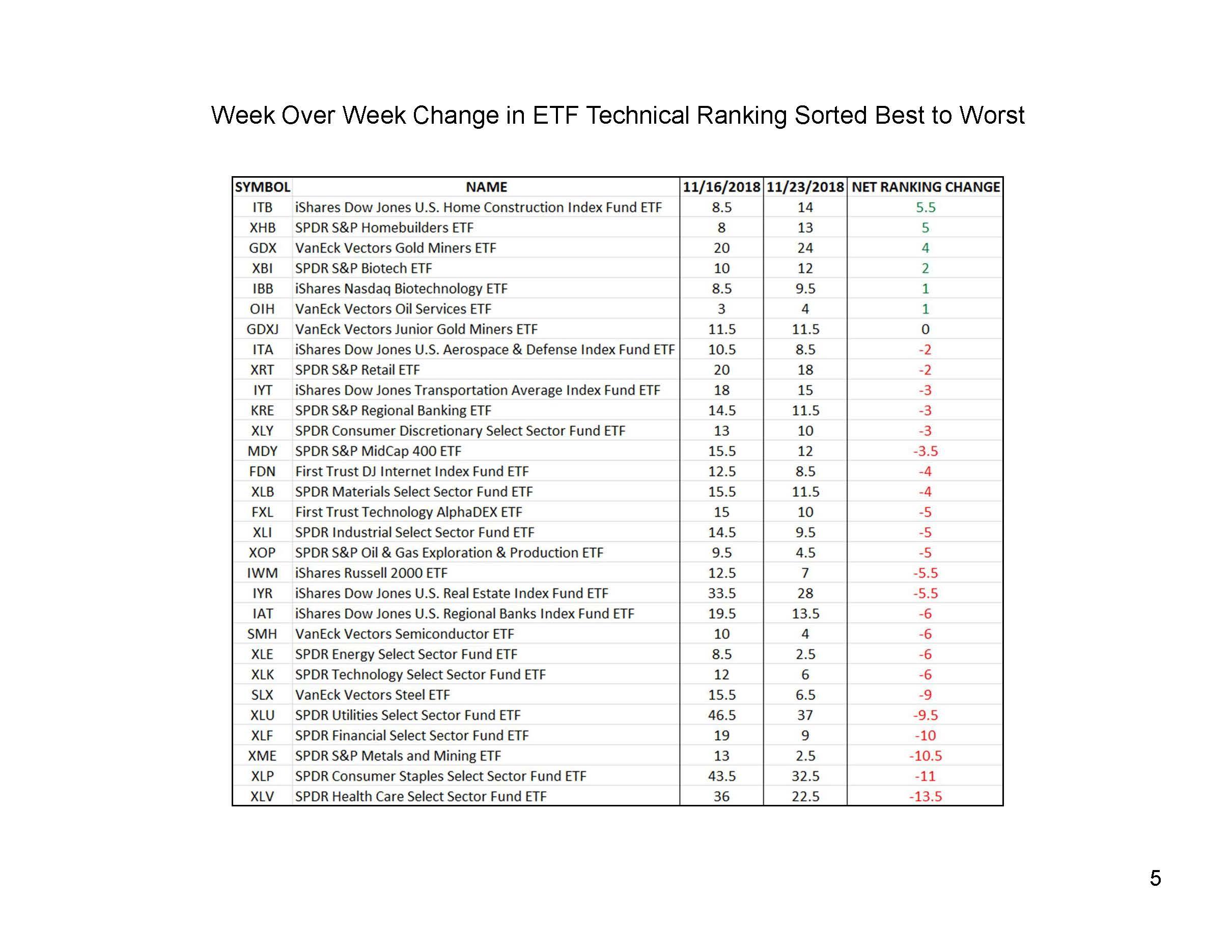 11-26-18_US ETF_Page_5.jpg