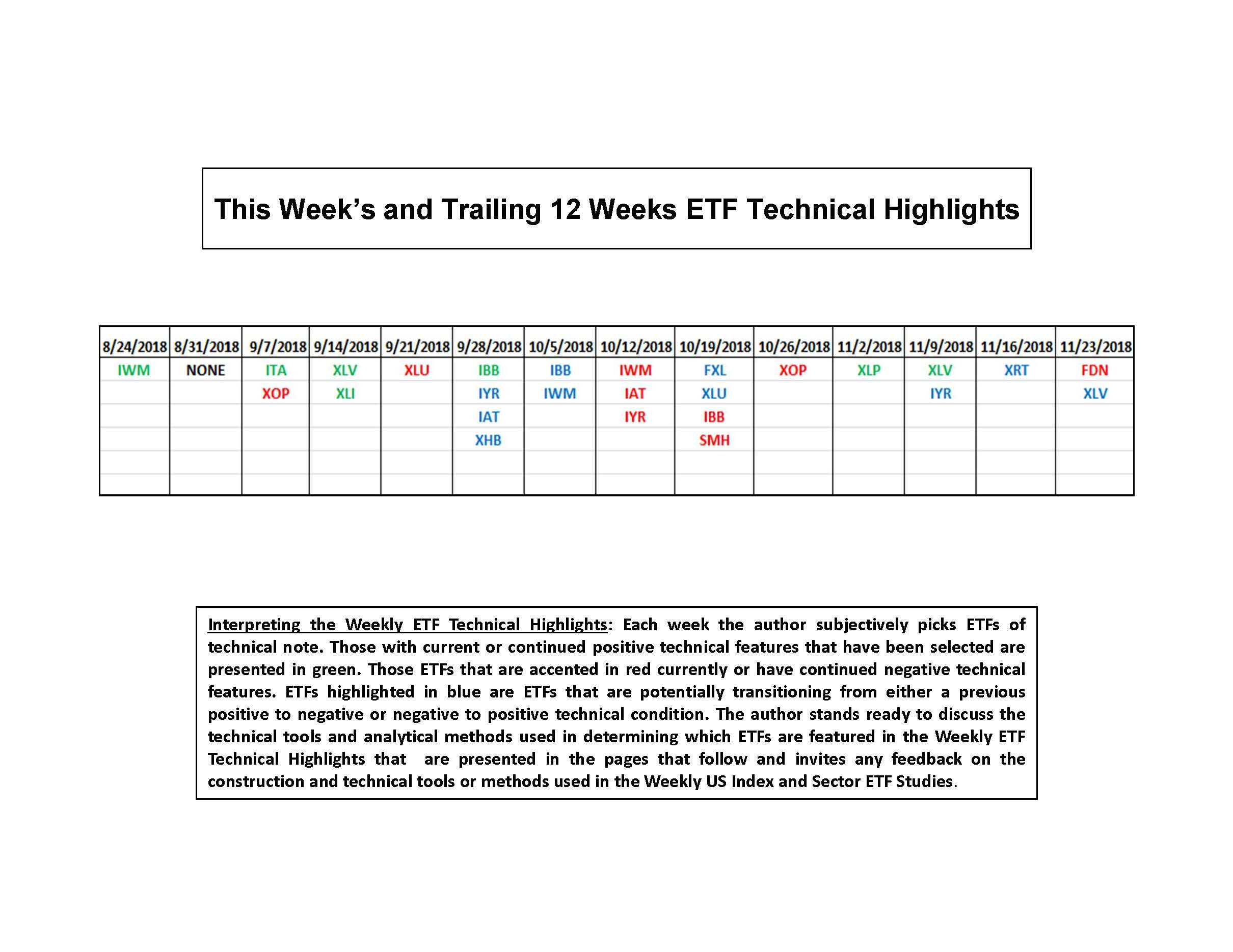 11-26-18_US ETF_Page_6.jpg