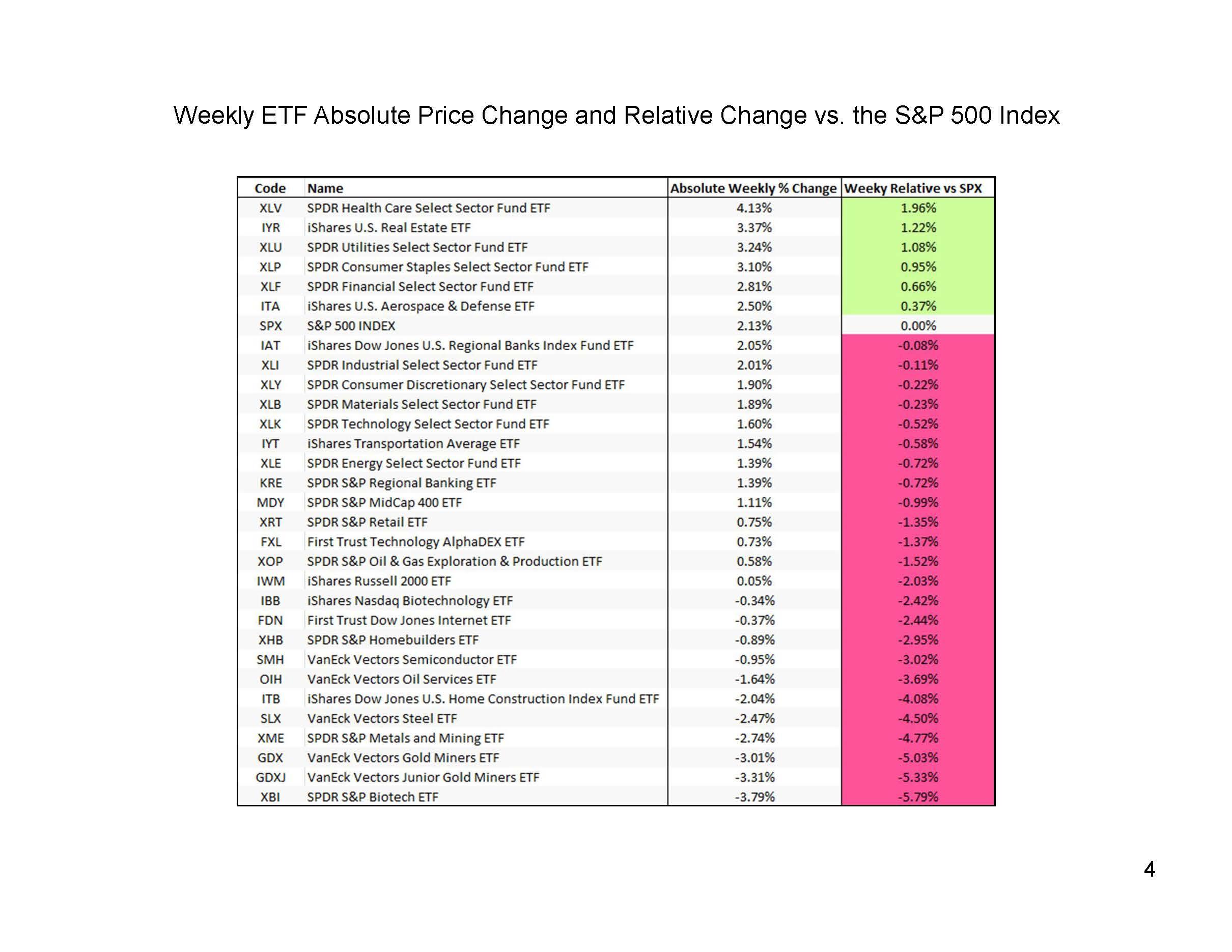 11-12-18_US ETF_Page_4.jpg