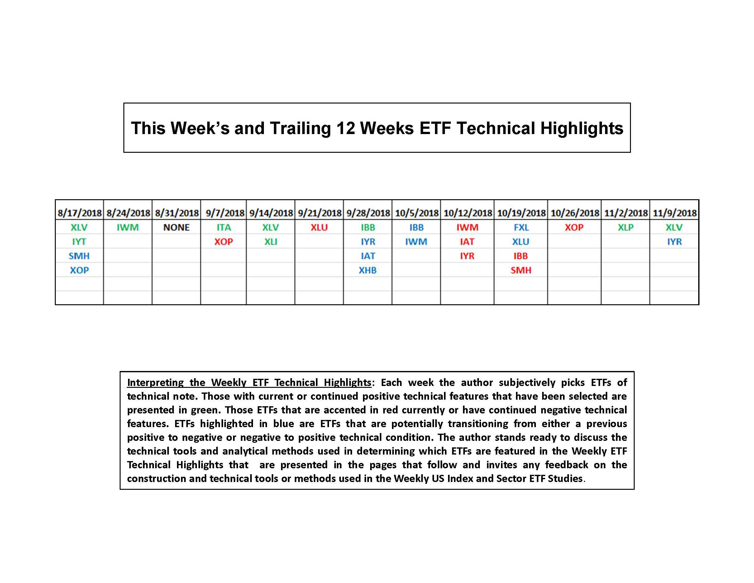 11-12-18_US ETF_Page_6.jpg
