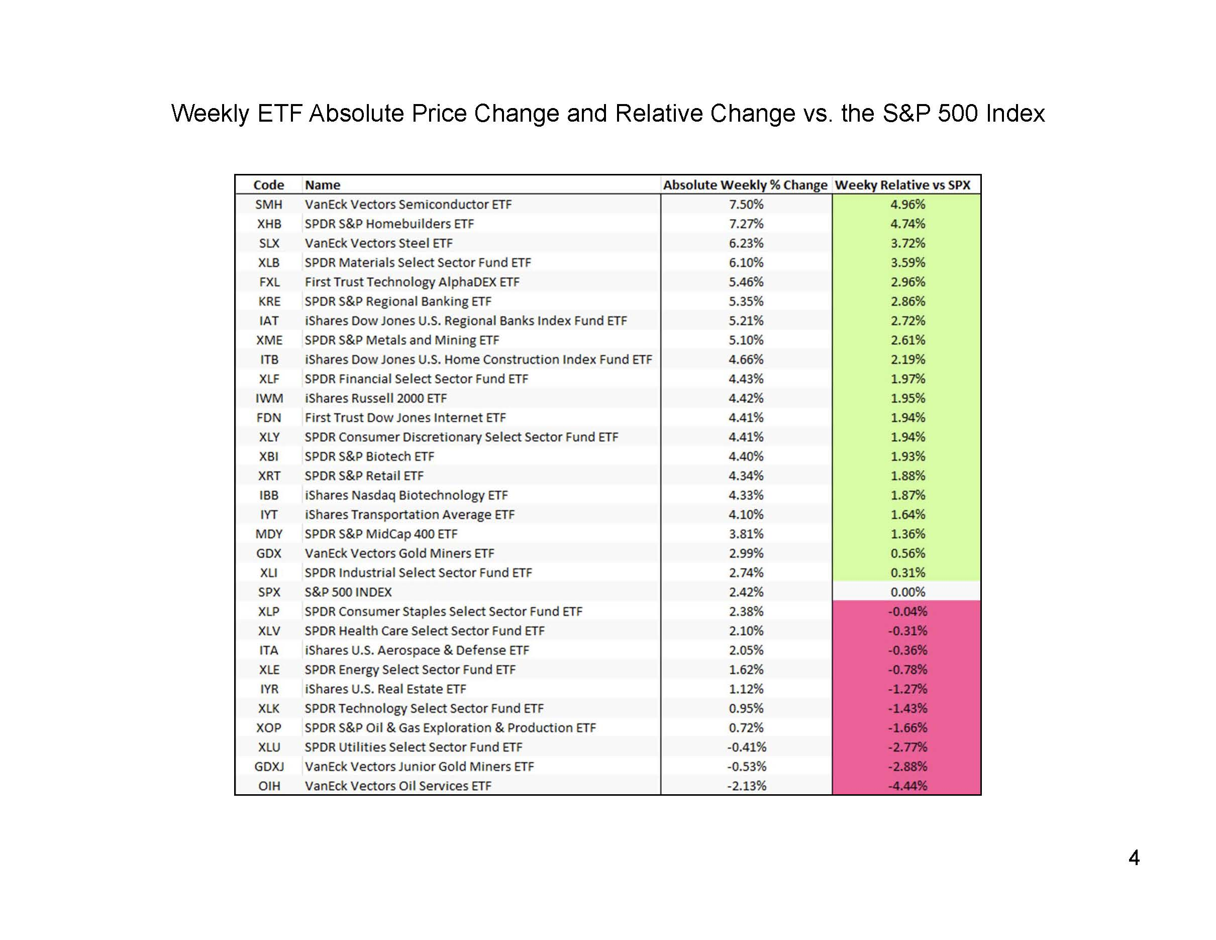 11-5-18_US ETF_Page_4.jpg
