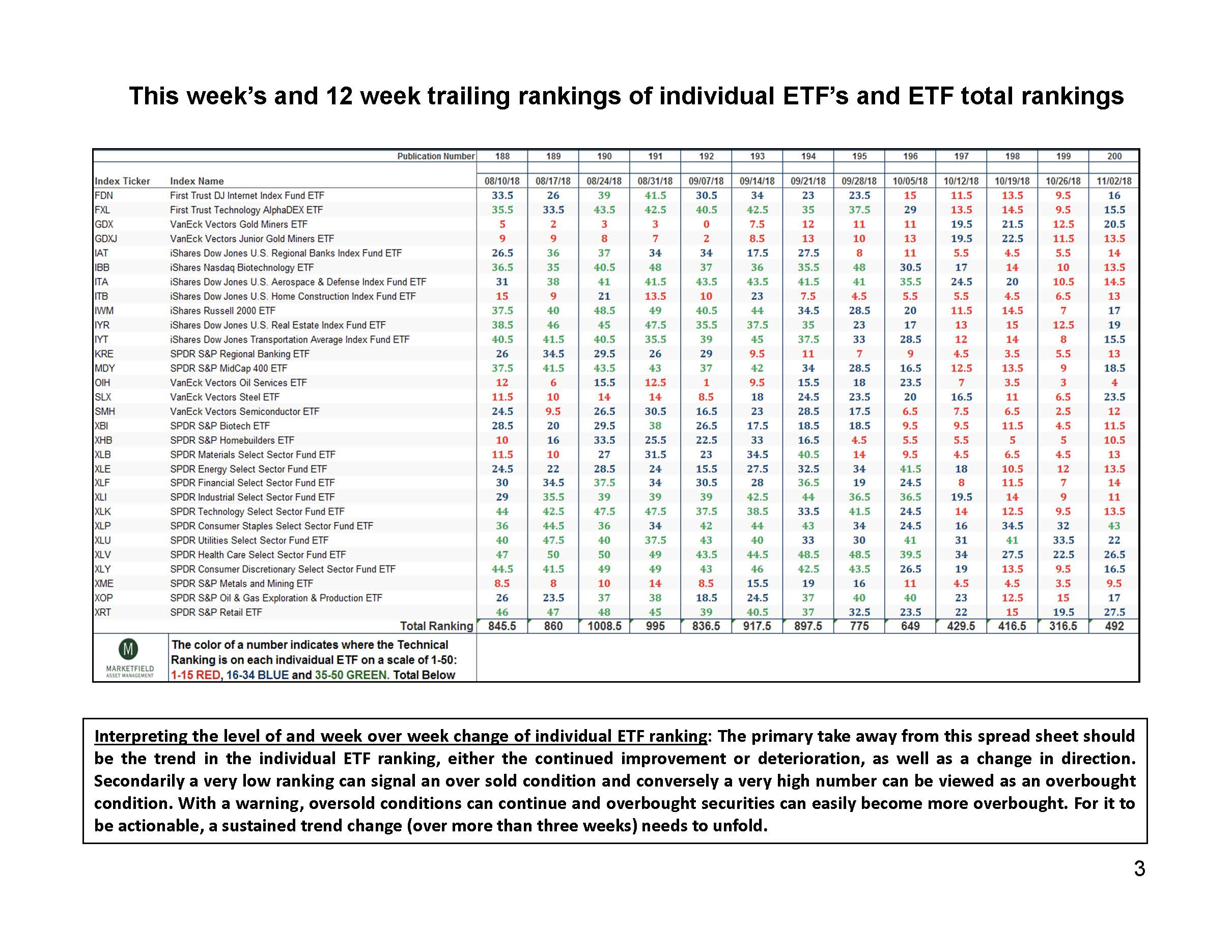 11-5-18_US ETF_Page_3.jpg