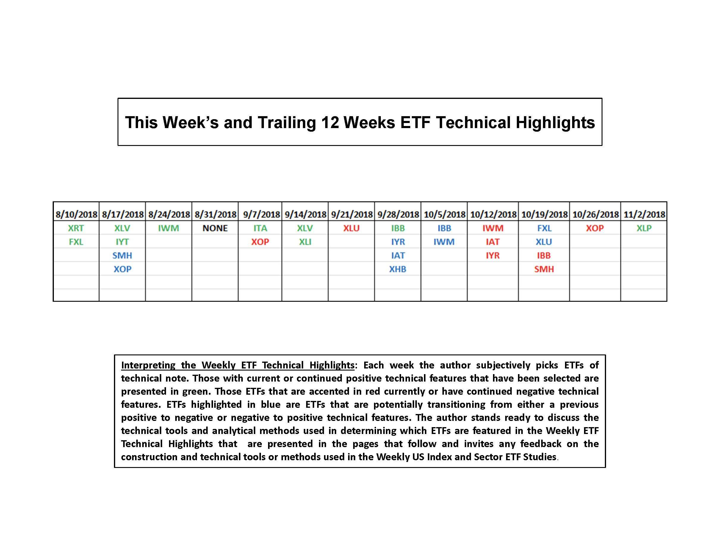 11-5-18_US ETF_Page_6.jpg
