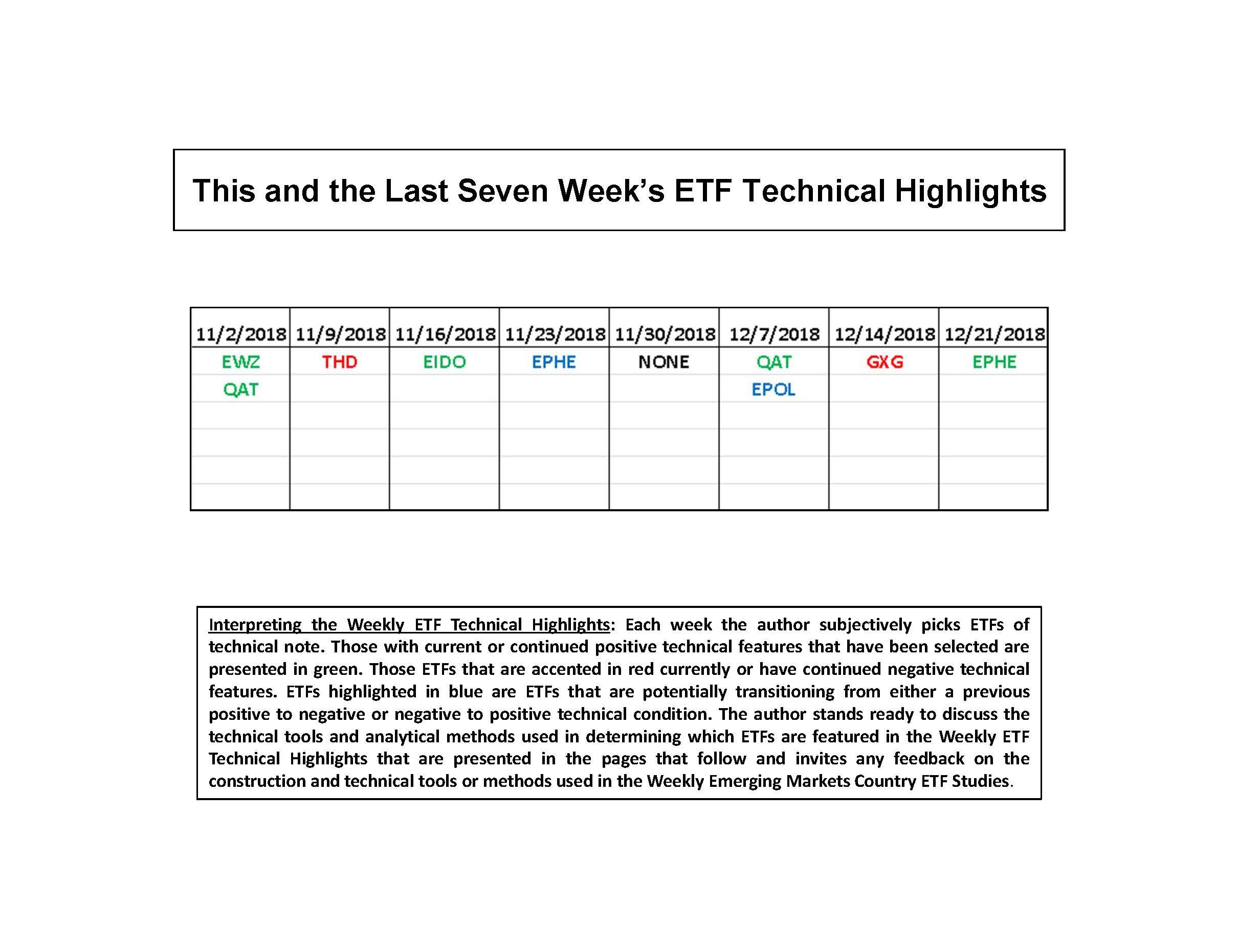 12-24-18_ EM ETF_Page_7.jpg