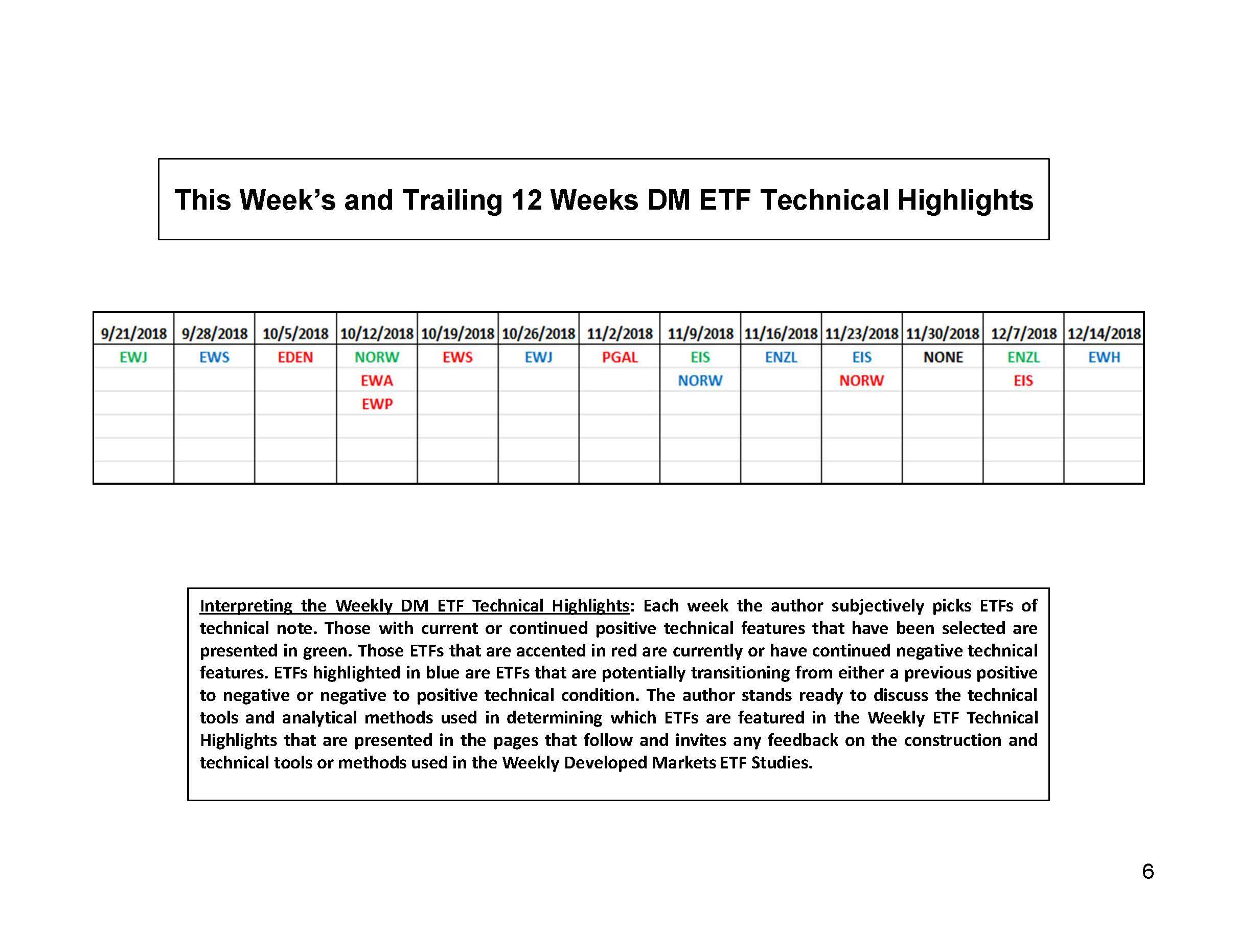 12-17-18_DM ETF_Page_6.jpg