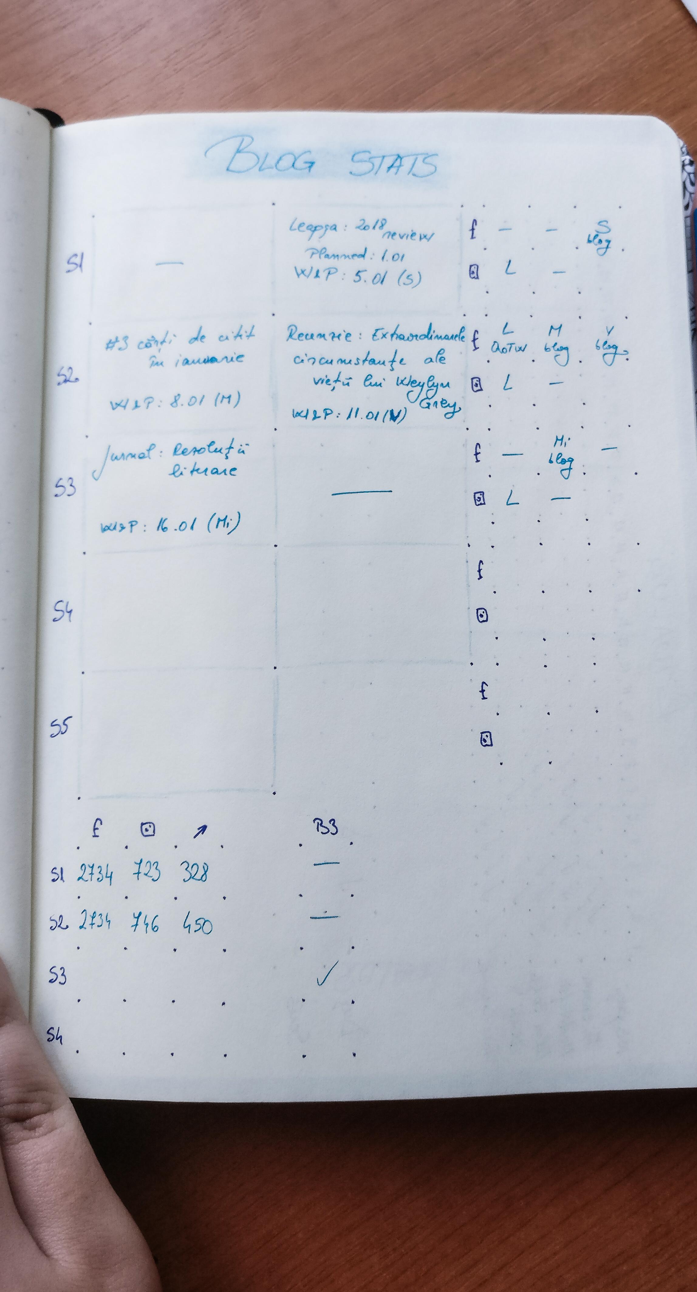 bullet-journal-blog-tracker.jpg