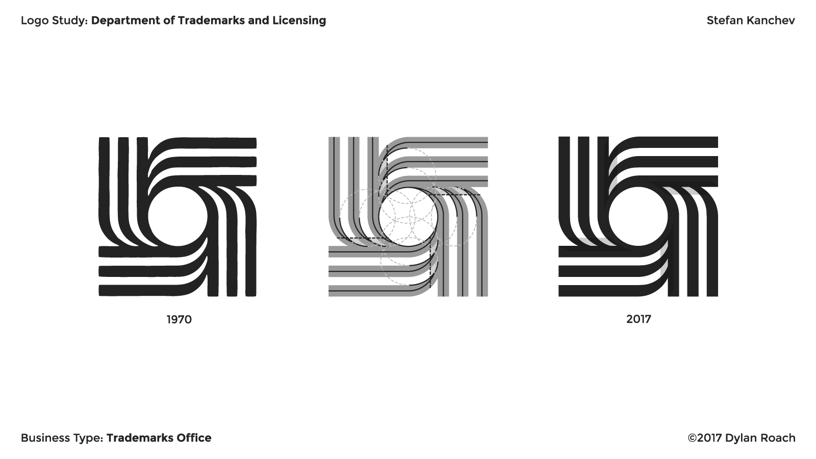 Logo-Study_Department-of-Trademarks-and-Licensing_Website.png