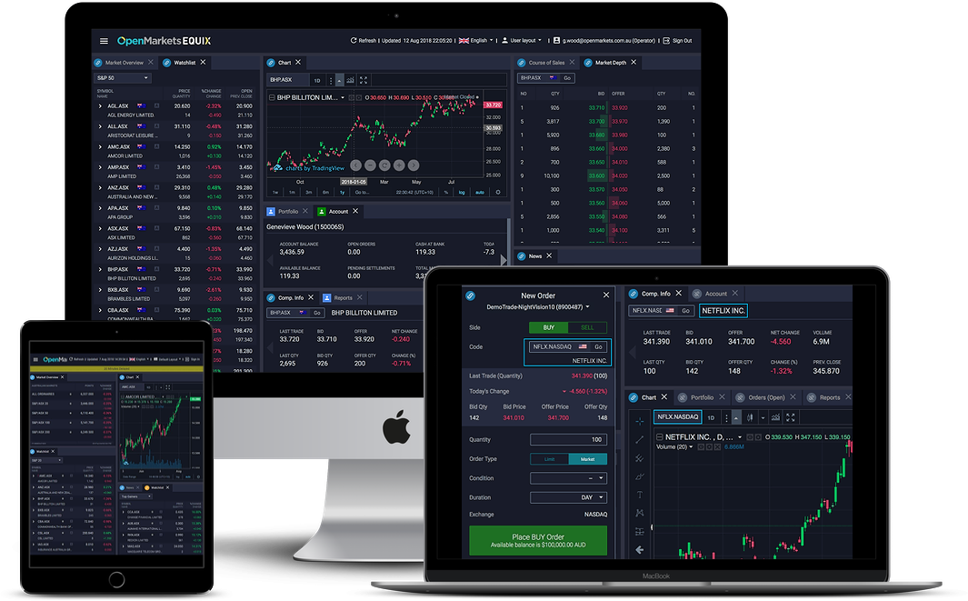 OpenMarkets-Equix-Multi-device-hero.png