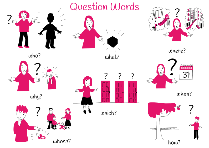 Theme 1: Question Words