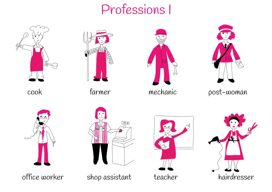 Theme 4: Professions I.