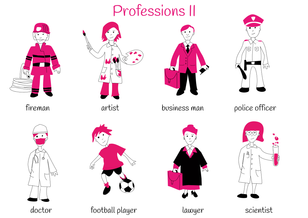 Theme 4: Professions II.
