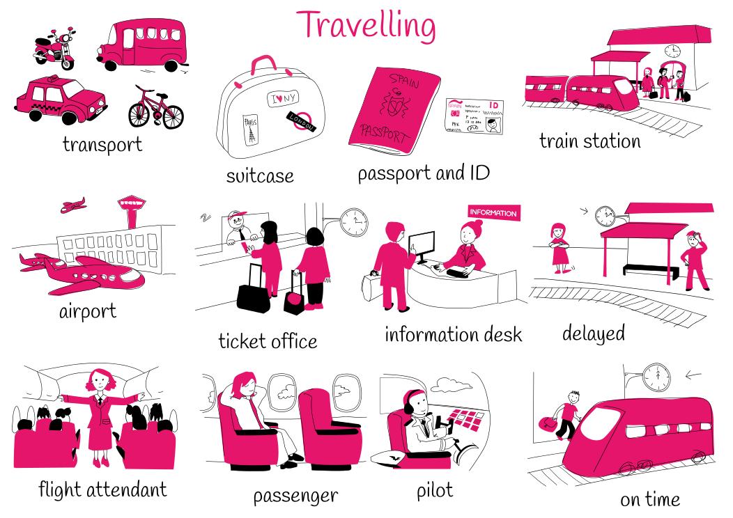 Theme 1:Travelling