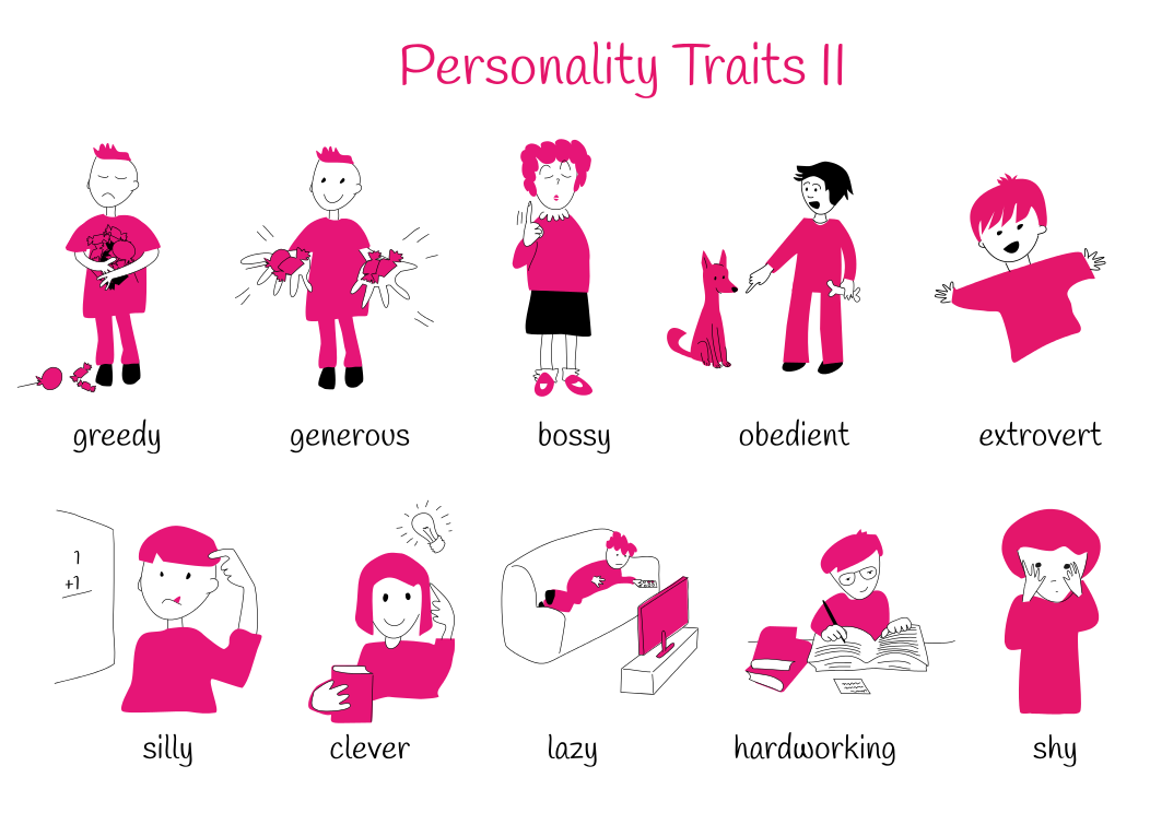 Theme 3: Personality Traits II.
