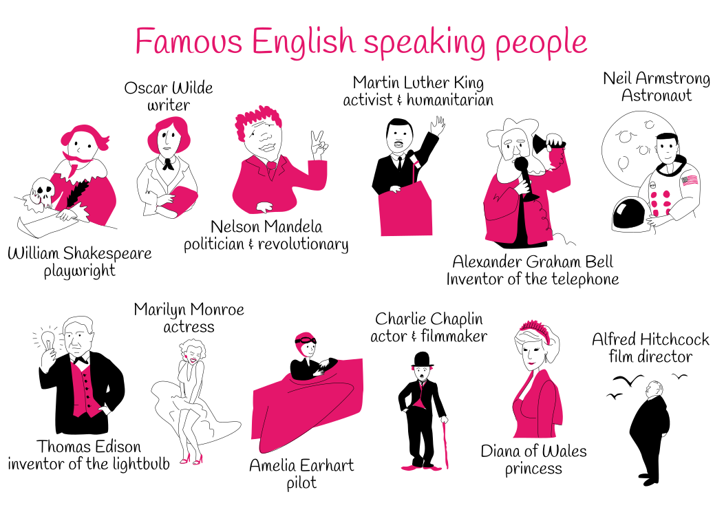 Theme 4: Famous English speaking people