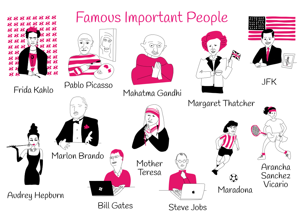 Theme 4: Important People