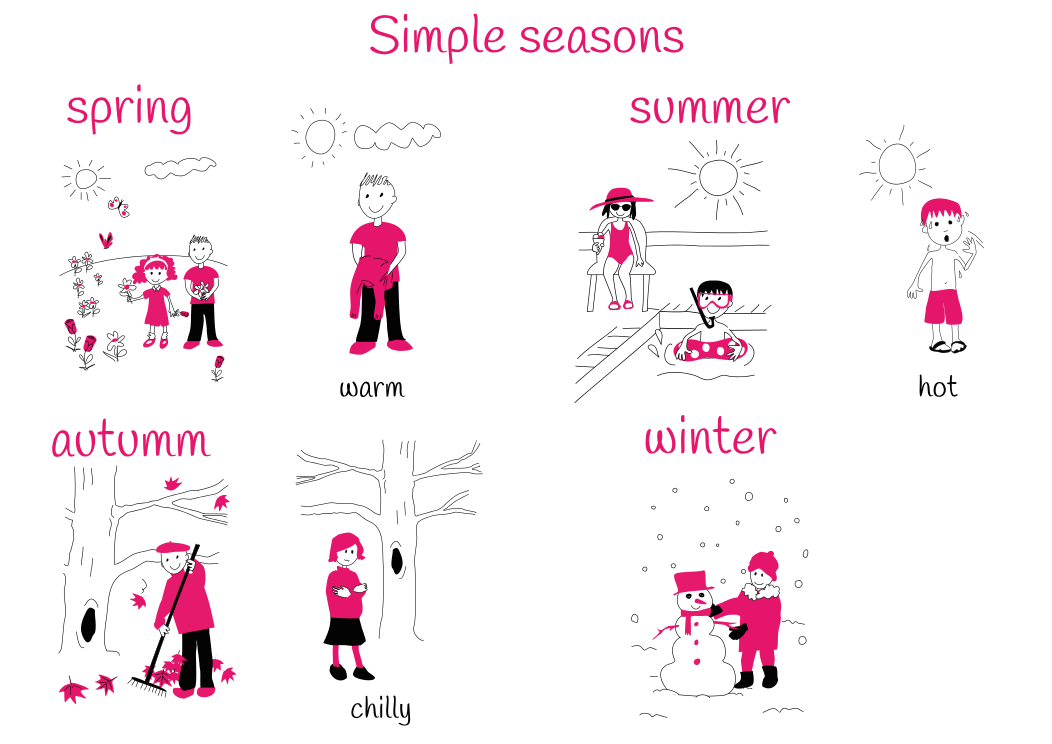 Theme 5: Simple Seasons