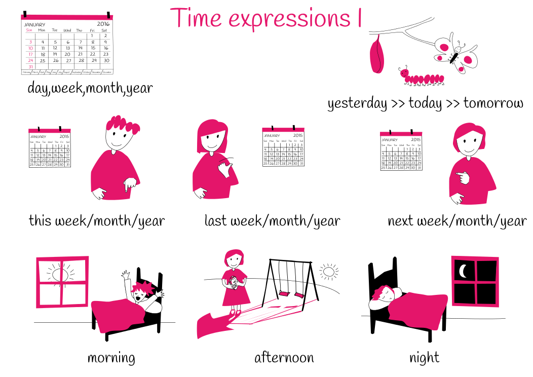 Theme 5: Time Expressions I.
