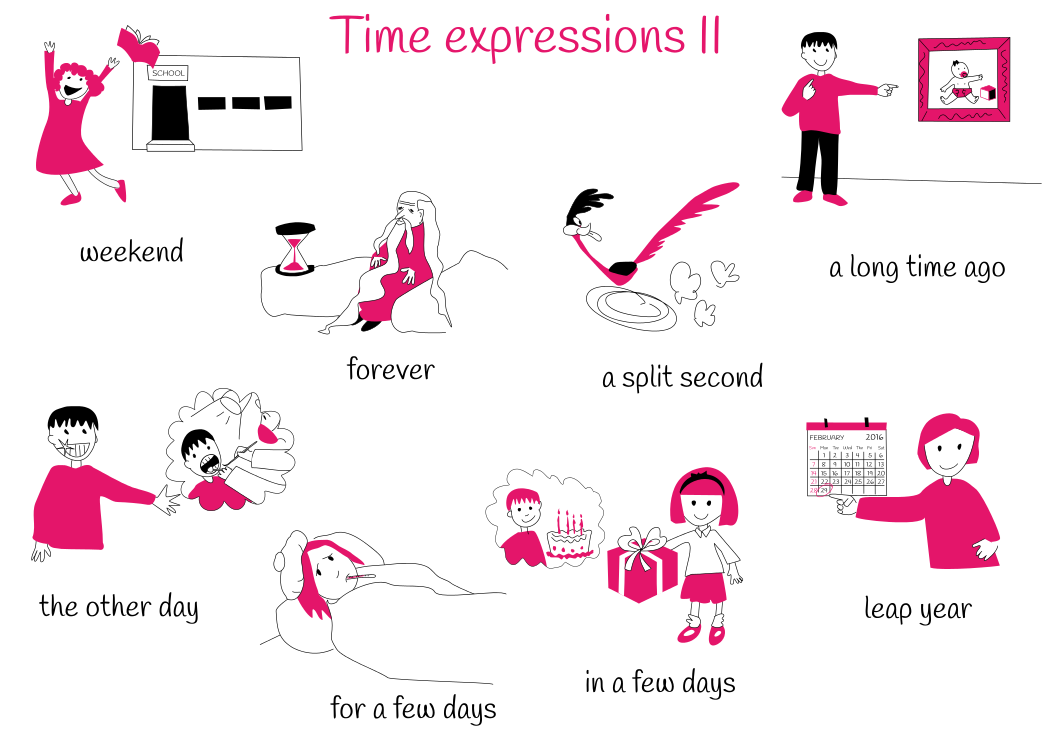 Theme 5: Time Expressions II.