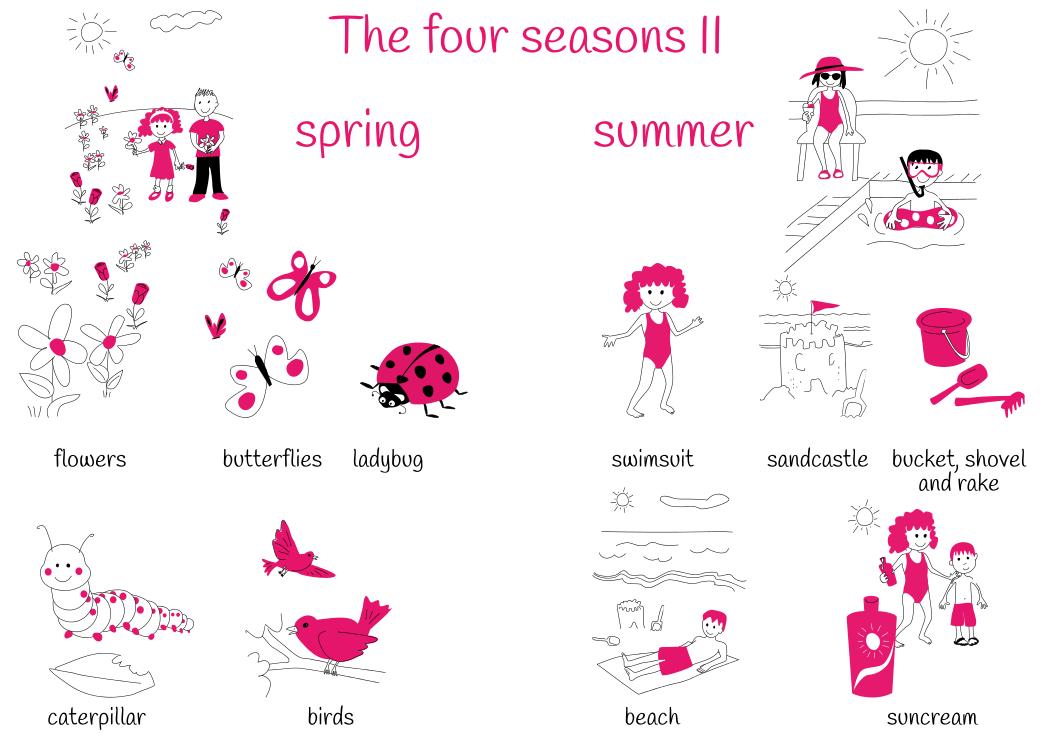 Theme 6: The Four Seasons II.