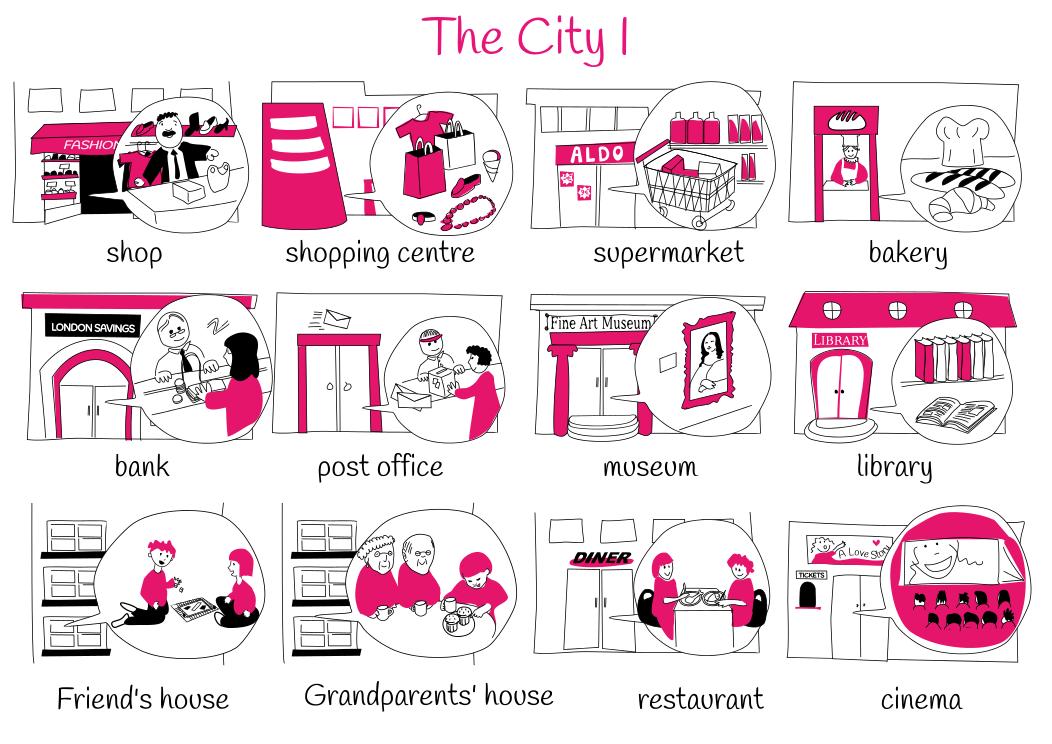 Theme 8: The City I.