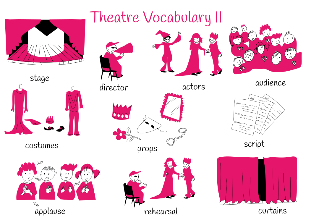 Theme 10: Theatre Vocabulary II.