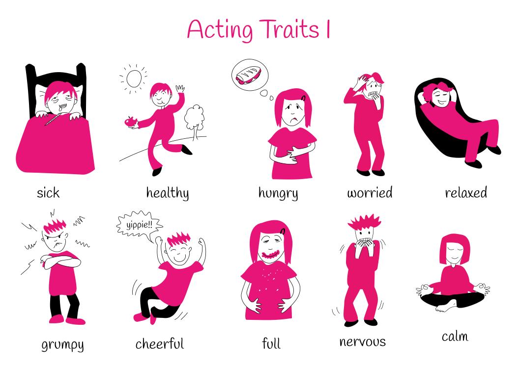 Theme 10: Acting Traits I.