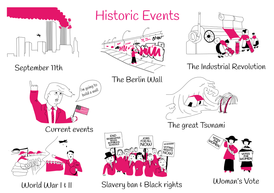 Theme 7: Historic Events