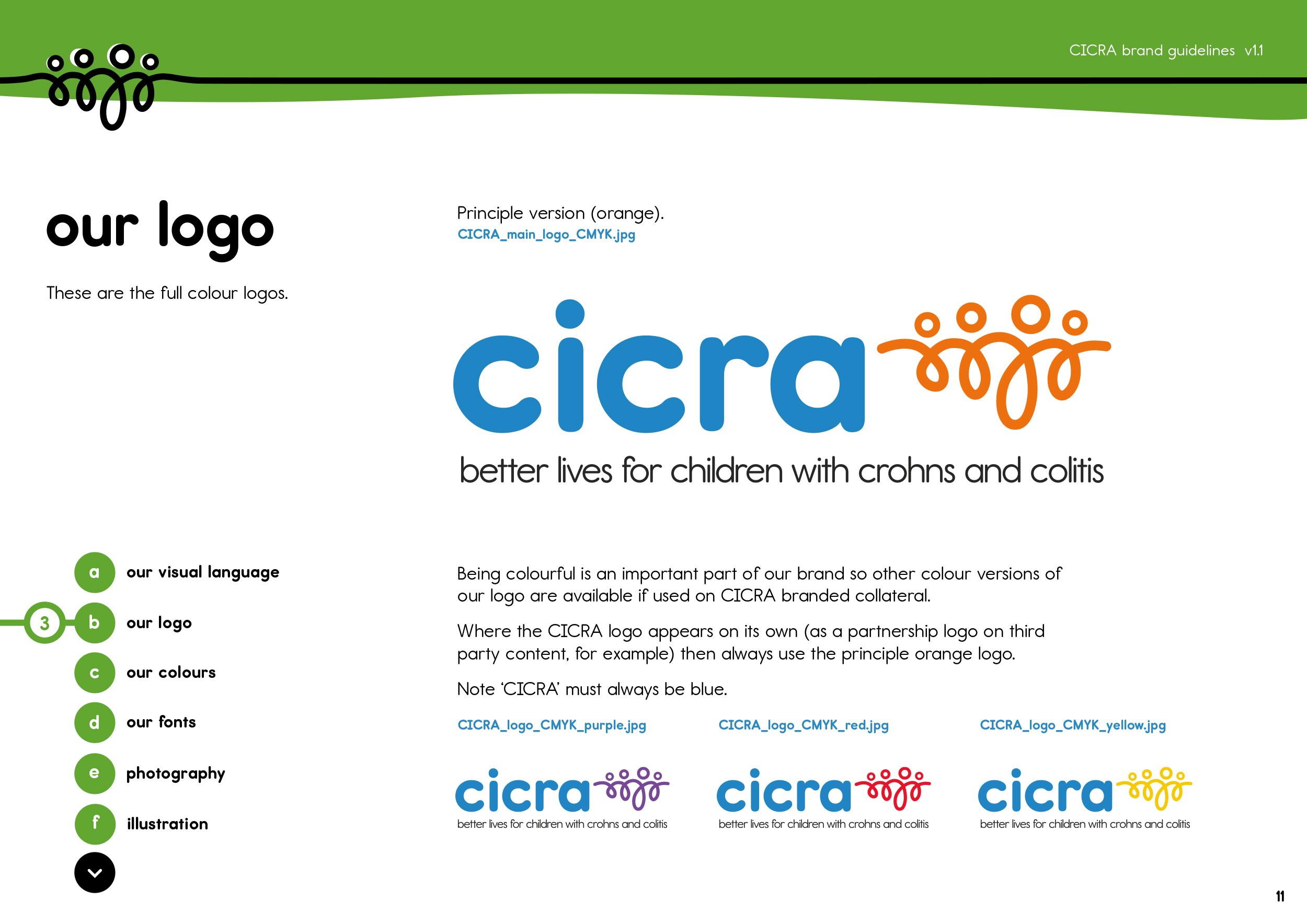 0188 CICRA Brand Guidelines_V1.1-11.jpg