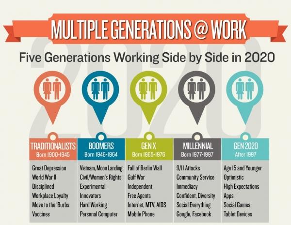 Multi-Generations.jpg
