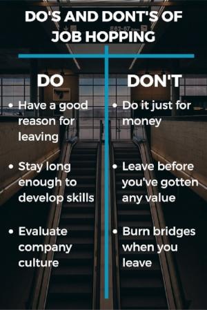 Job-Hopping Do's and Don'ts.jpg