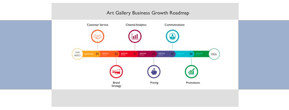 gallery roadmap.png