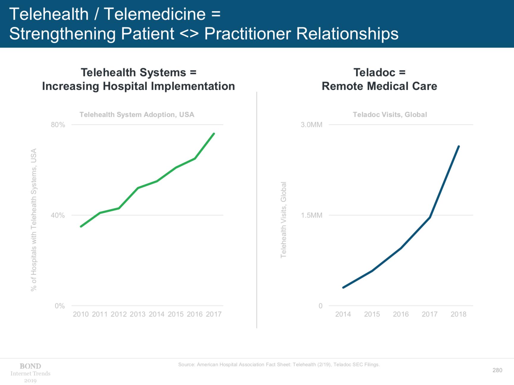 teledoc-slide-2019.png