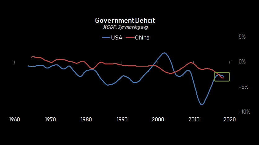 deficit.PNG